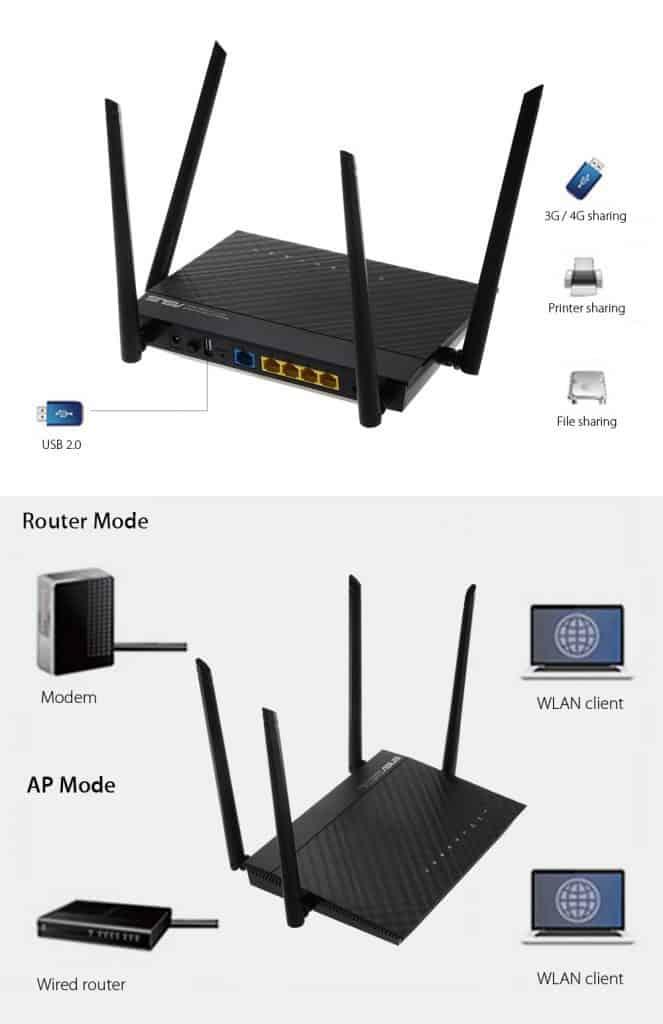 Oferta Router ASUS AC1200GU por 67 euros (Cupón Descuento)