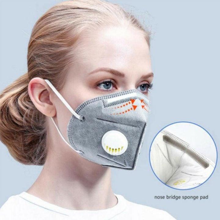 Máscara anti coronavirus KN95 FFP2 por 3 euros desde España 1 mascara anti coronavirus