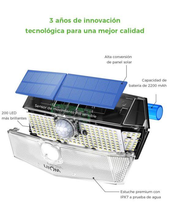lamparas solares led de jardin